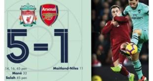 Liverpool vs Arsenal 5-1 – Highlights & Goals