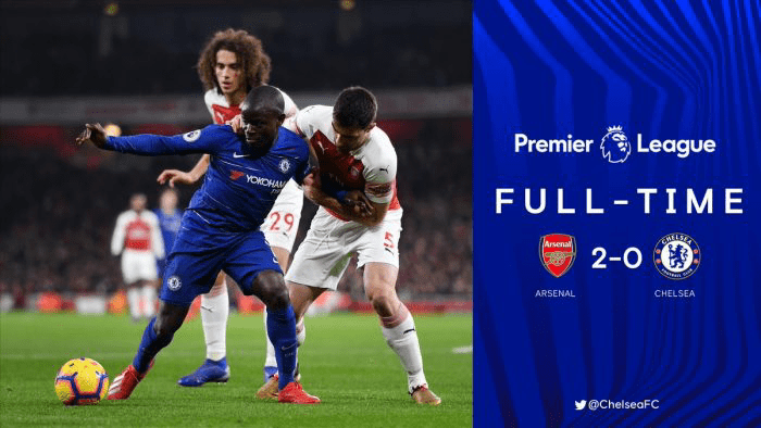 Arsenal vs Chelsea 2-0 – Highlights & Goals (Download Video)