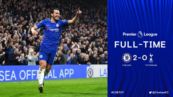 Chelsea vs Tottenham 2-0 - Highlights & Goals