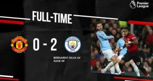 Manchester United vs Manchester City 0-2 - Highlights