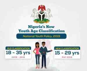 New Youth Classification Released In Nigeria, Now From 15yrs