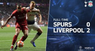 Tottenham vs Liverpool 0-2 [UCL Final] - Highlights #totliv