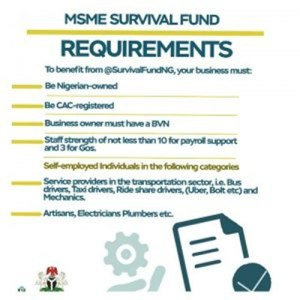 Survival Fund Requirements