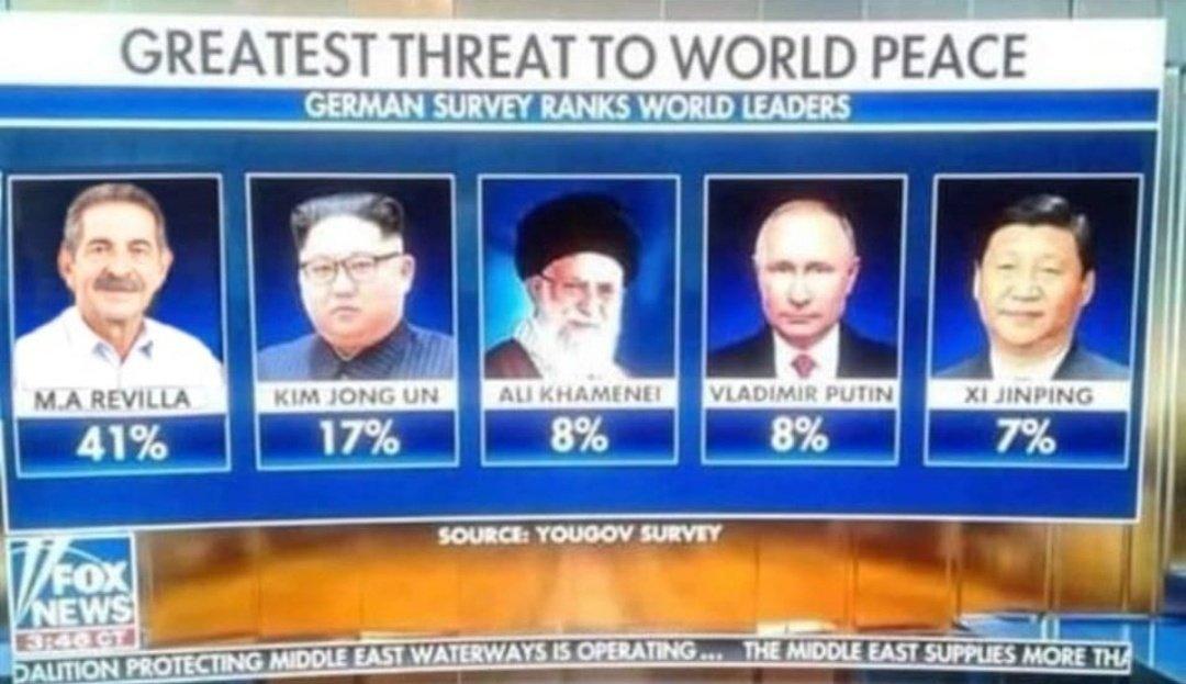 Grandes amenazas para la paz mundial.