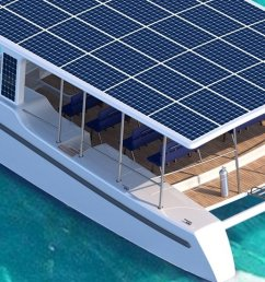 6 best marine solar panels jul 2019 reviews buying guide solar panels as well marine engines boat wiring help in addition solar [ 1920 x 550 Pixel ]