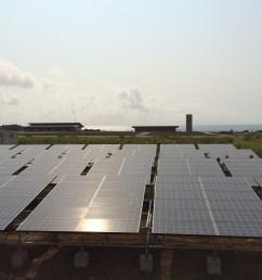 posts tagged solar partnership in ready to install solar kits  [ 3264 x 2448 Pixel ]