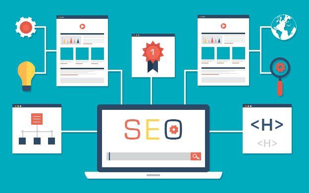 Make SEO Friendly Website Page