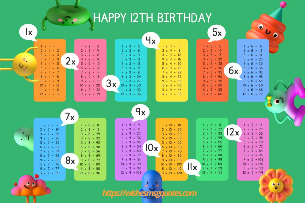 12th Birthday Wishes From Uncle To Boy Or Girl