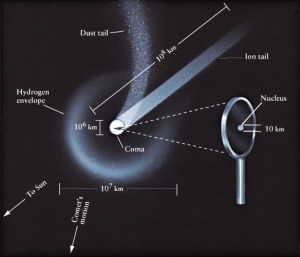 Astronomy 104: Lecture 26 Printable version