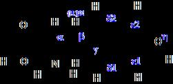Tyrosin