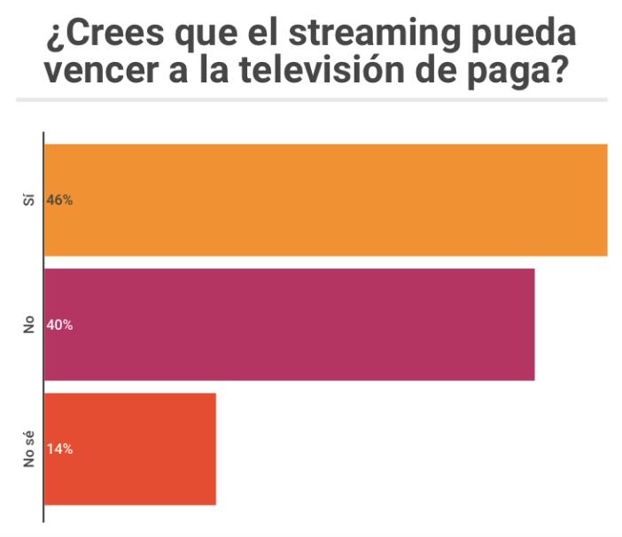 El futuro del streaming en México