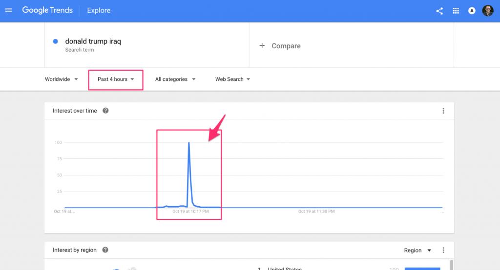 donald trump iraq google trends