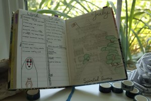 Read more about the article July Bullet Journal Theme: Studio Ghibli
