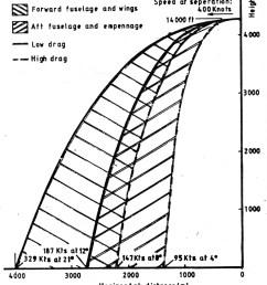 chart295sep mg midget fuse box diagram midget free download printable wiring mg [ 1800 x 2400 Pixel ]
