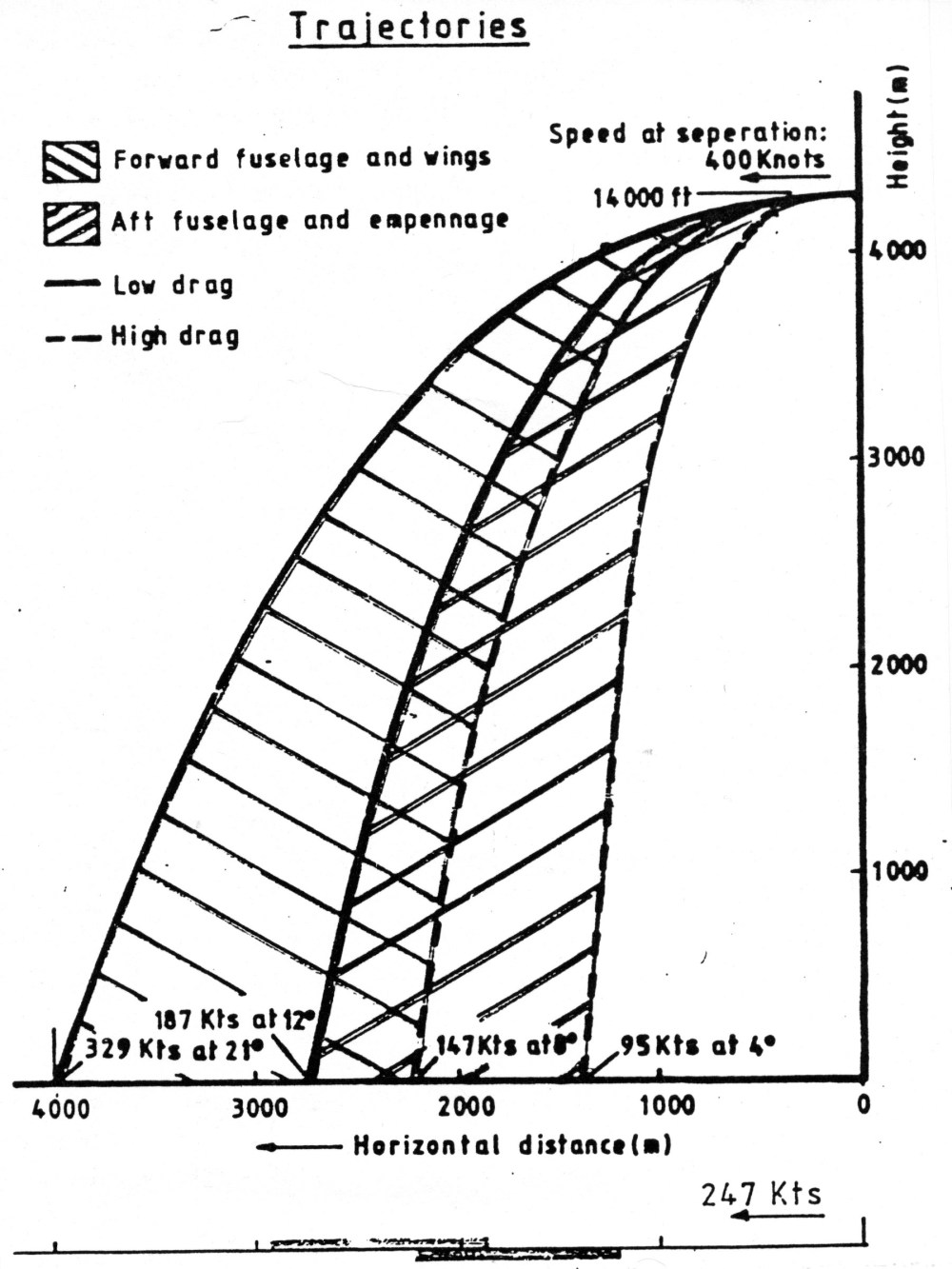 medium resolution of chart295sep mg midget fuse box diagram midget free download printable wiring mg