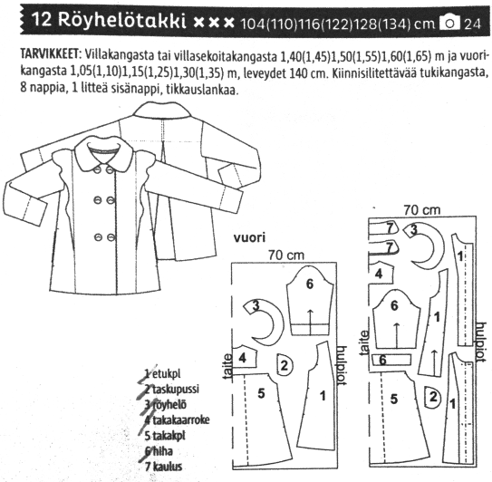 schematic_ruffle_coat