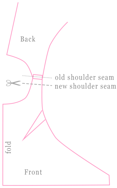 Moving the shoulder seam.