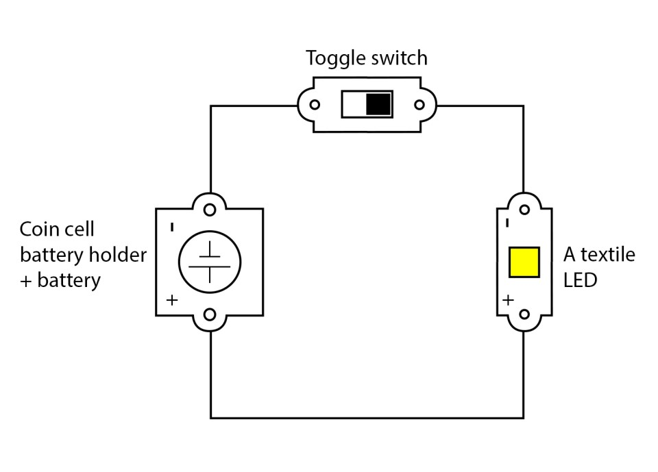 A simple e-textile circuit.