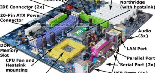 PC Building Beginners Guide Motherboards