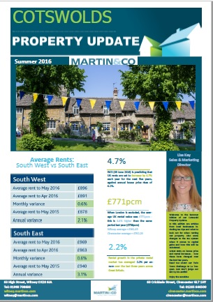 property update summer