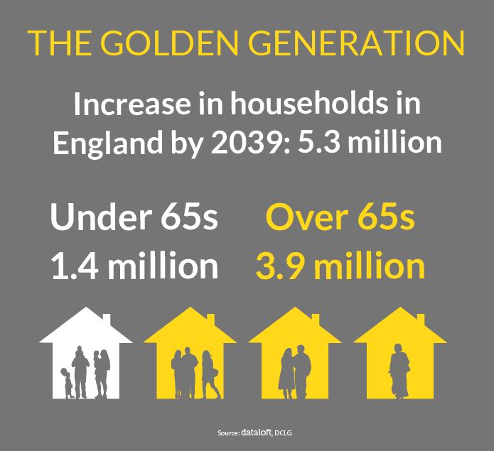 Household numbers