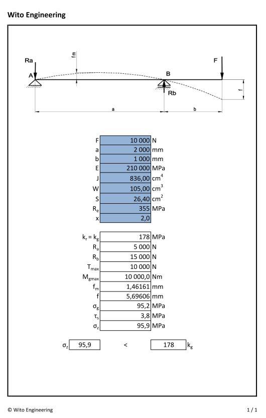 Manual calulations