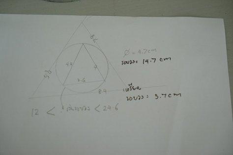 เอาสามเหลี่ยมมาล้อมวงกลมแล้วเปรียบเทียบกันครับ
