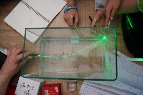 ถ้ามีปริซึมแก้วหลายอัน ก็ทำให้แสงเปลี่ยนทิศทางไปมากๆได้