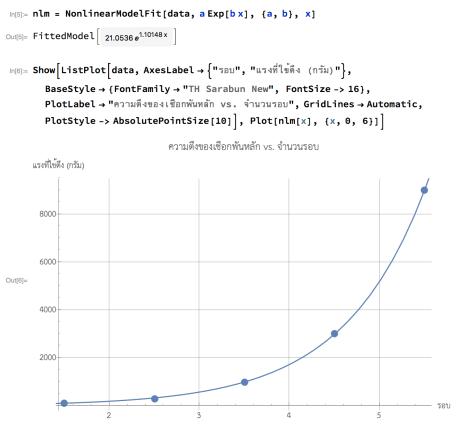 ในกิจกรรมวิทย์เด็กประถมปลาย เราวัดความฝืดของเชือกที่พันท่อทรงกระบอกกันครับ พบว่าความฝืดโตเร็วมากเมื่อจำนวนรอบเพิ่ม คือเพิ่มแบบเอ็กซ์โปเนนเชียลในจำนวนรอบครับ ความสัมพันธ์เป็นดังนี้: ความฝืดเป็นกรัม = 21.0536 e^(1.10148 จำนวนรอบ) เราถ่วงน้ำหนักด้านหนึ่งด้วยน๊อตเหล็กหนัก 19 กรัม ถ้าพันไปห้ารอบครี่งนี่ต้องใช้แรง 9,000 กรัมเพื่อดึงให้น๊อตเริ่มขยับเลยครับ