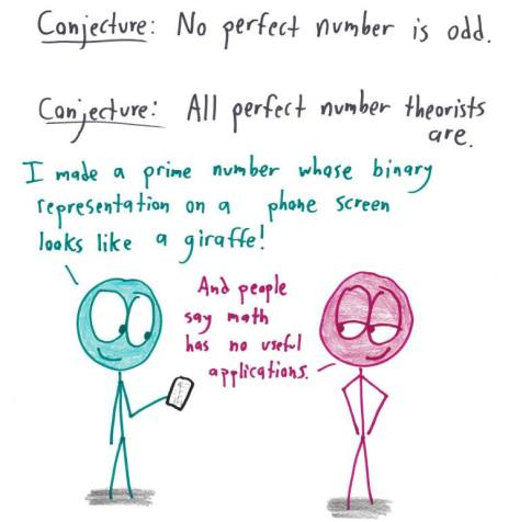 ภาพการ์ตูนจาก https://www.reddit.com/r/math/comments/7qpfls/does_there_exist_a_prime_number_whose/ ครับ
