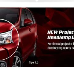Kelebihan Grand New Veloz 1.5 Avanza Spesifikasi Mobil Untuk Keluarga Stylish Ya Witri Prasetyo Aji Interior 2015