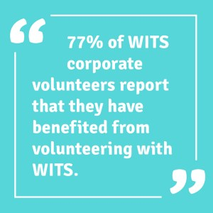 77% of WITS corporate volunteers reporting that they have benefited