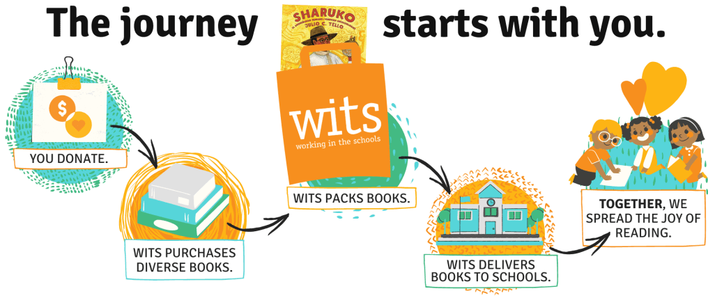 Donate to WITSummer Books today