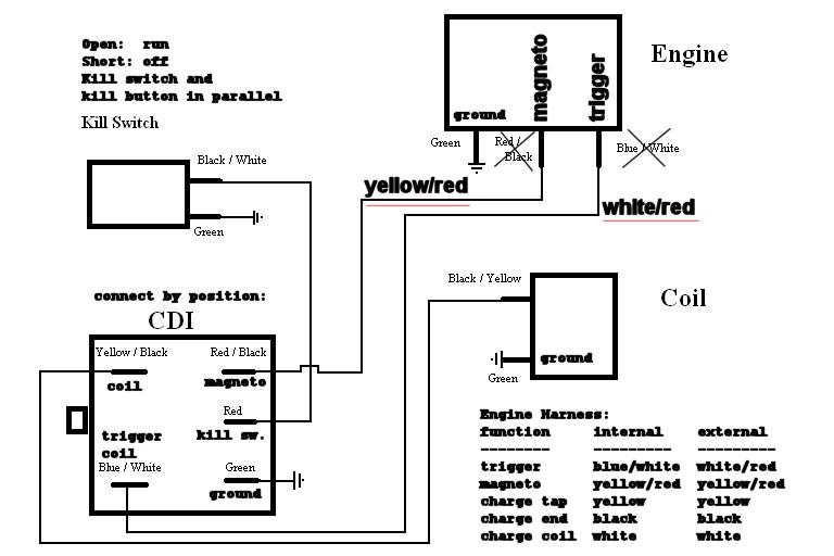 lifan engine wiring diagram