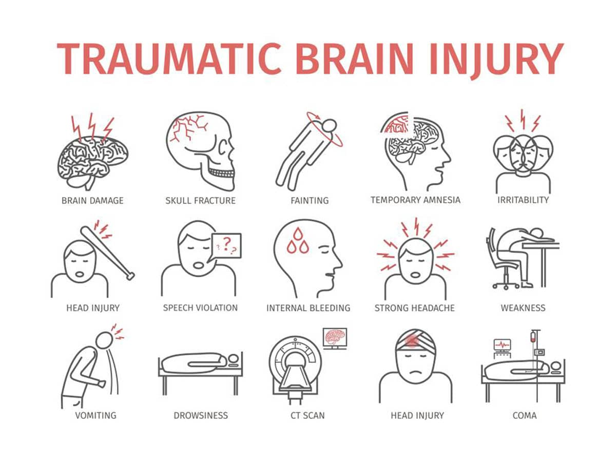 What Type Of Lawyer Handles Traumatic Brain Injury (TMI) Cases?