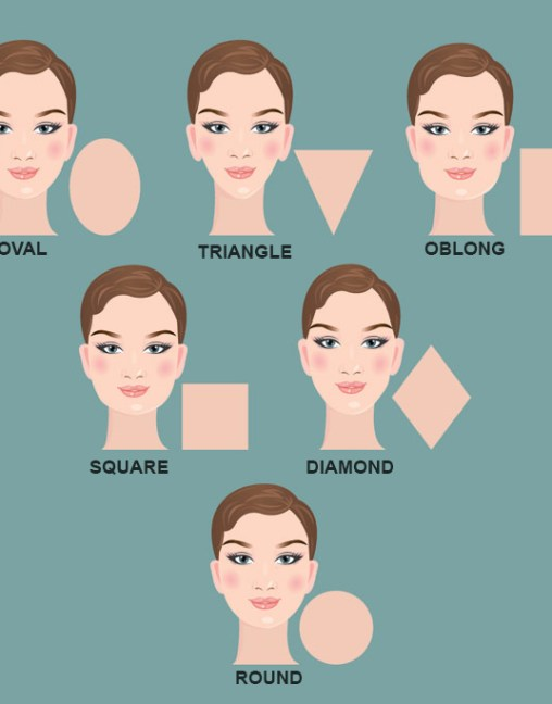face-shapes-to choose your bridal jewellery witty vows