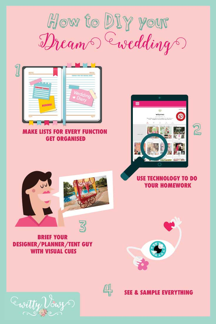 ABOUT US | HOW TO DIY Your Wedding | Witty Vows | Guide for Indian Brides