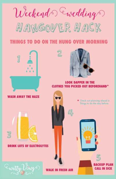 Handle a wedding weekend hangover at work | The guide for things todo the next morning for work | Witty Vows