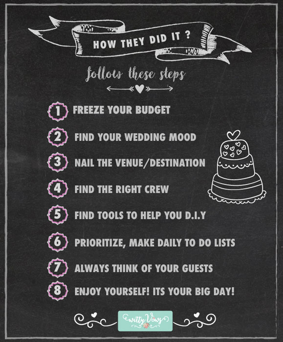 How to DIY your fabulous Indian Destination wedding | The Indian bride's TO DO list | Steps to plan an outdoor wedding in the hills | Subhashree & Jonatahn | Curated By Witty Vows