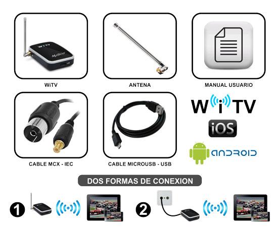 WiTV Receptor TDT Wifi de Mygica compatible con iOS y