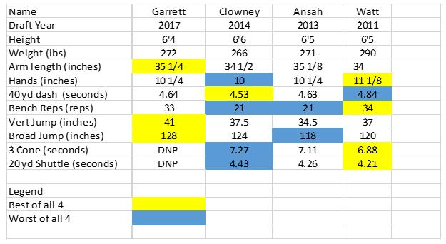 Garrett Table
