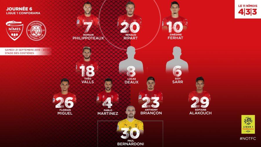 Ligue 1 – Nîmes : Première titularisation pour Sidy Sarr face à Toulouse 1