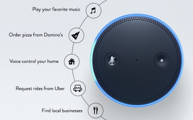 Amazon Echo – The latest revolution in gadgetry