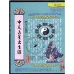中文占星出生圖
