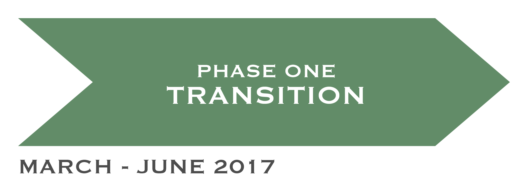 Phase One - Transition - March – June 2017