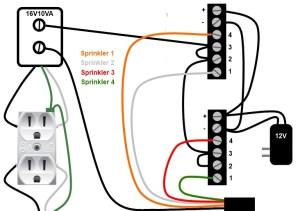 DIY Control4 sprinkler control | Garp