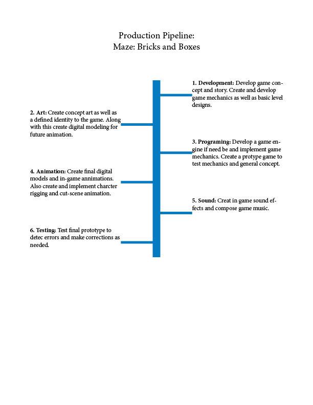 Project 11 Option 1 Sample Portfolio Outline Game