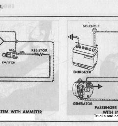 75 chevy 350 starter wiring diagram 35 wiring diagram delco alternator wiring diagram chevy 3 wire alternator diagram [ 1464 x 739 Pixel ]