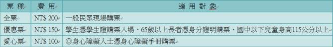 【2016台北旅展】台北國際觀光博覽會,日期時間/世貿一館展區地圖/優惠好康等 @小環妞 幸福足跡