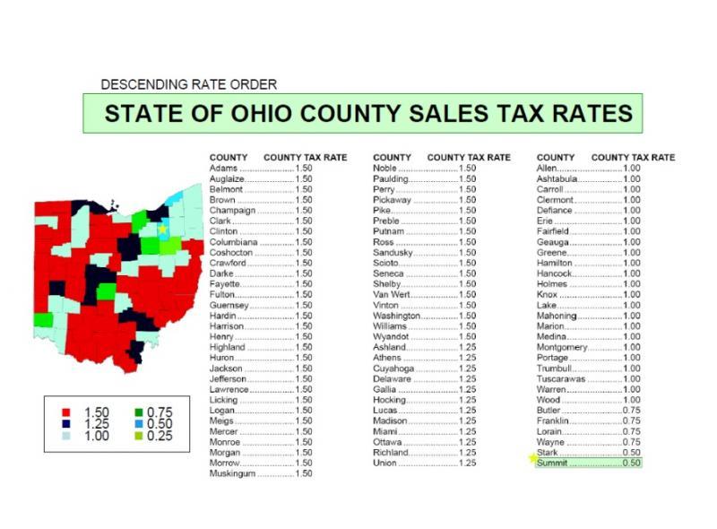 Sales Tax Chart Ohio